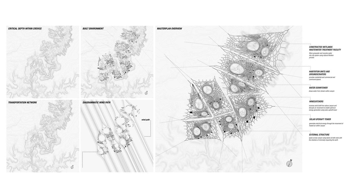 Masterplan of Aerostalactitic City