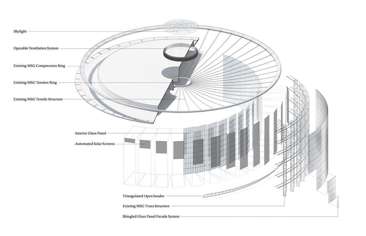 PAU's proposed Penn Station. Image: PAU