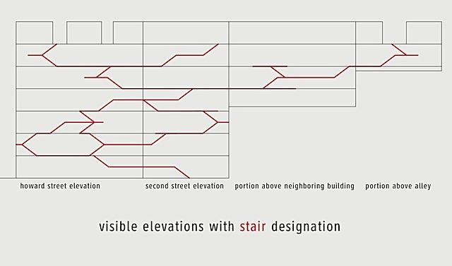 Stair Designation Elevation Diagram