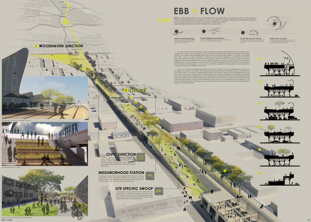 Student Prize: EBB & Flow by Jessica Shoemaker (Albuquerque, NM, USA). Image courtesy of the QueensWay Connection competition.