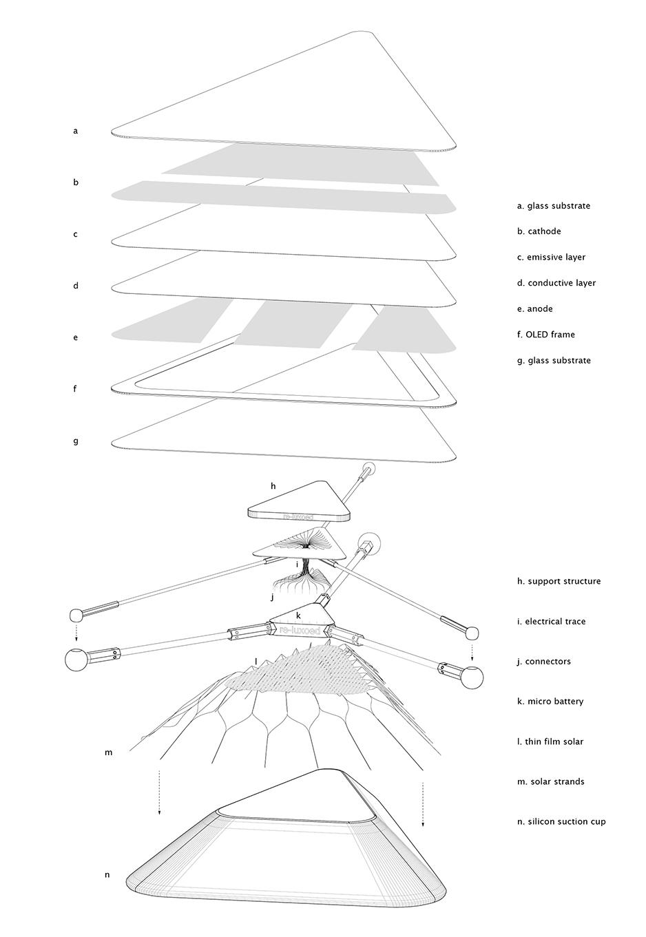 Componentry Diagram