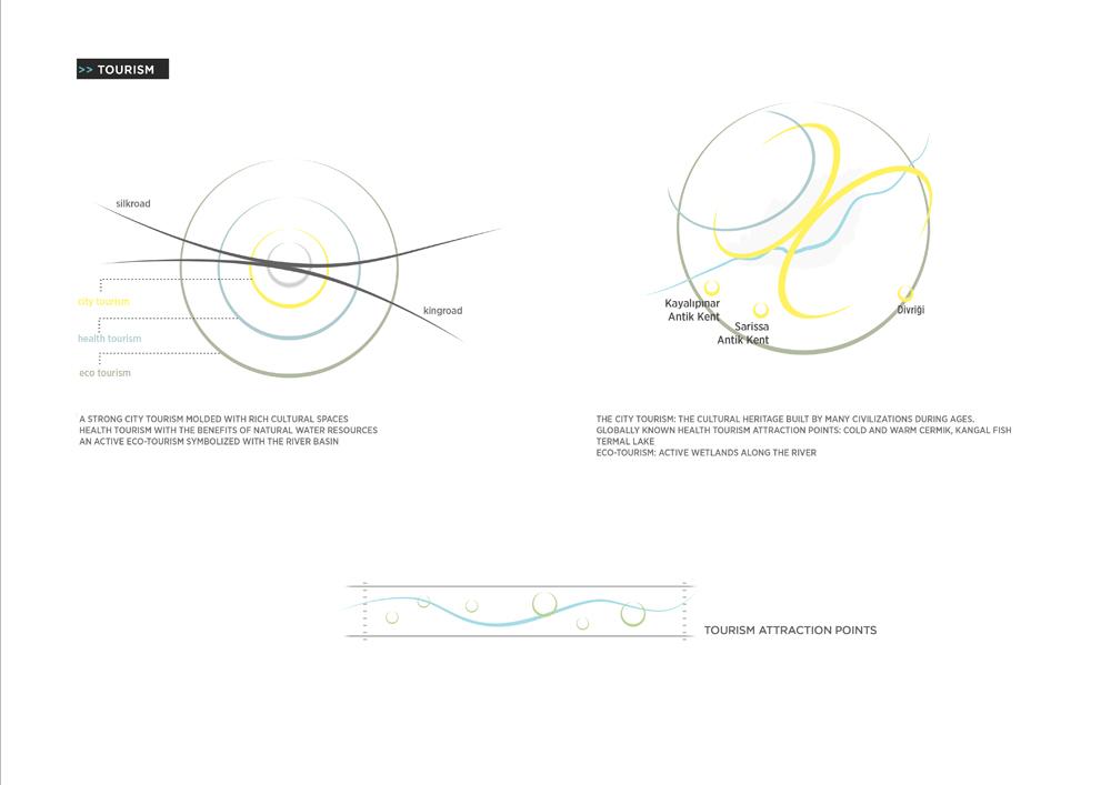 005 – SCHEMES | TOURISM - Image Courtesy of ONZ Architects & MDesign