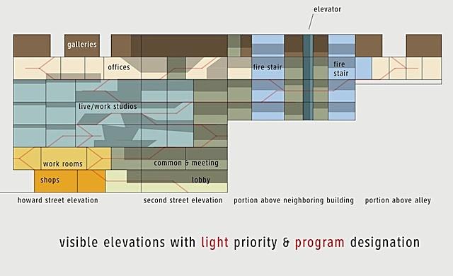Light & Program Designation Elevation Diagram