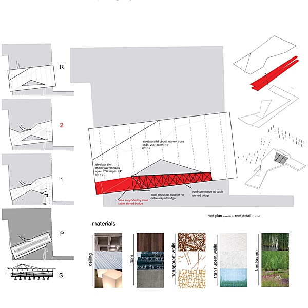 Structure & Materials
