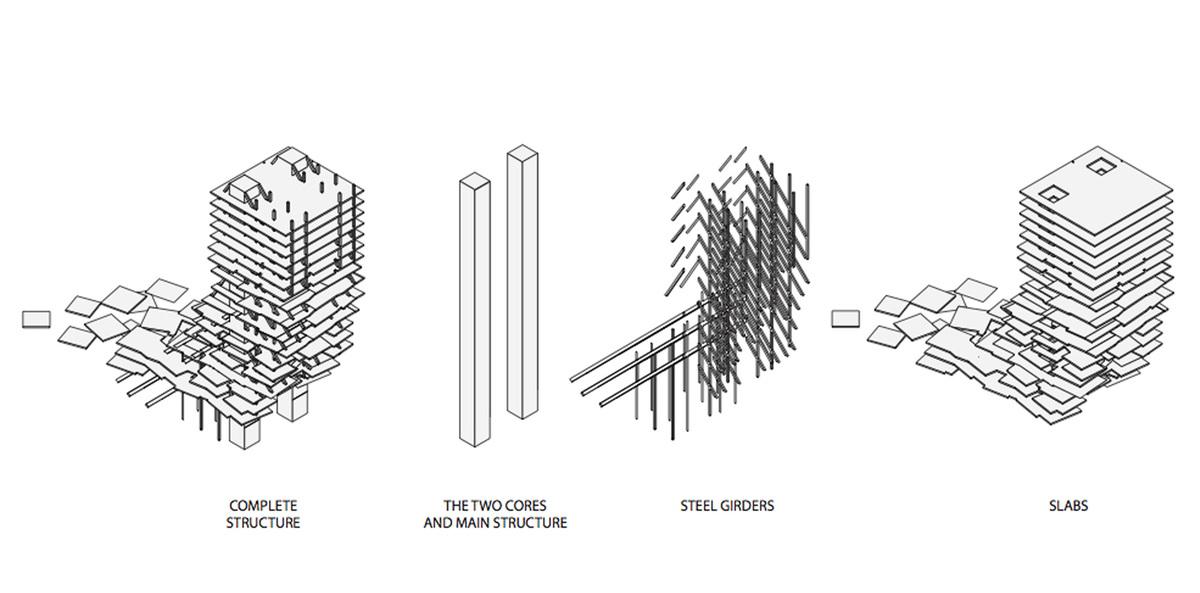 structure scheme