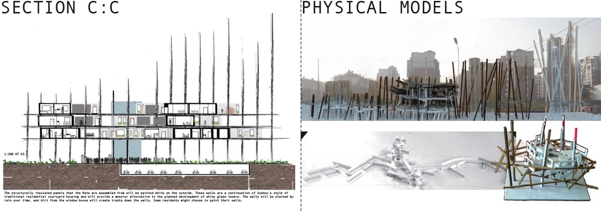 section C:C and model photos