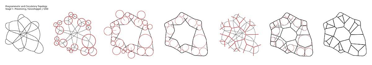 topology to plan