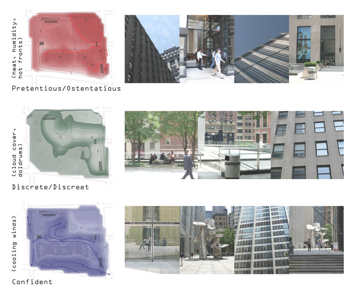 A set of found qualities evaluated and documented throughout the site. Their intensities, actions and interactions were mapped at different levels vertically and through time. Qualities were evaluated with regards to physicality, aesthetics, and psychology. Pretentious/ostentatious fronts emanated from the executive offices of Chase Manhattan, the surrounding office buildings, and the terraces of the J.P. Morgan/Armani Casa building. These fronts reached out to each other, gravitating towards...