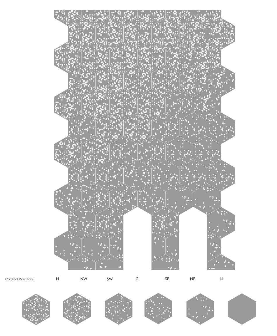Unrolled panel elevation