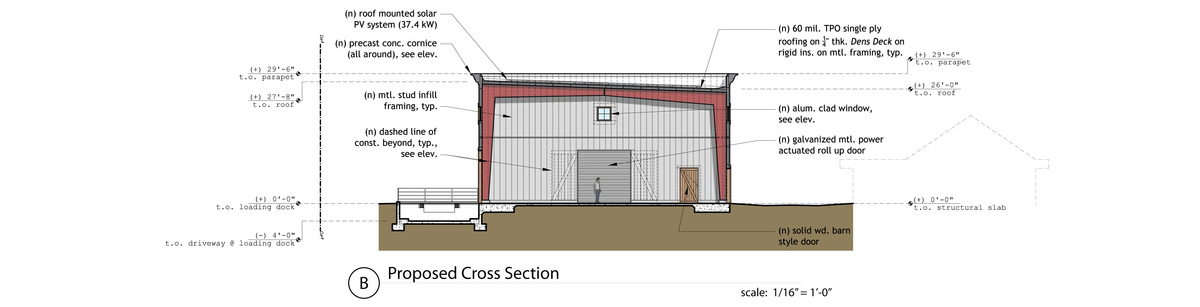 Proposed Building Cross Section