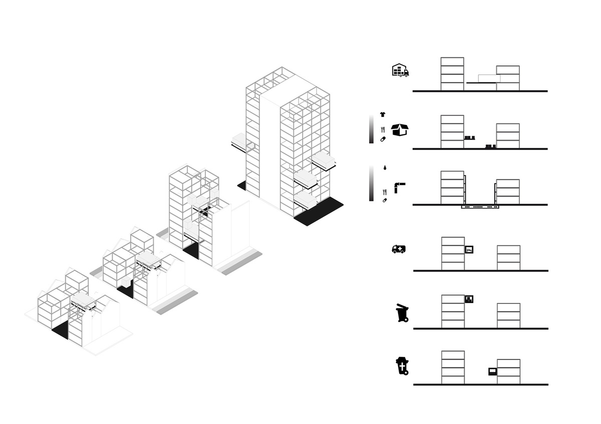 Old Inclusive - Retirement resort - Home Typology