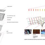 Diagrams (Image: HELLO WORLD!)
