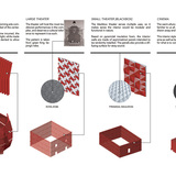 Patterns diagram (Image: H Architecture & Haeahn Architecture)