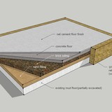 ARCHIVE's rendering of new concrete floors. This project was implemented in partnership with the local Bangladeshi NGO ADESH. Image courtesy of ARCHIVE.