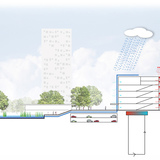 Sustainable development incorporated at the level of masterplanning