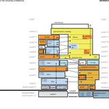 Section (Image: Behnisch Architekten)