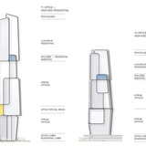Diagram, typology tower 1 and 2 (Image: UNStudio)
