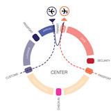 Organization diagram (Image: UNStudio)