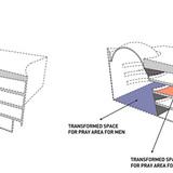Diagram, flexibility (Image: Maden&Co)