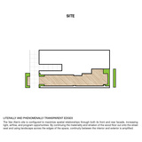 Site Plan. Ground/Work Competition Finalist Entry by Of Possible Architectures. Image courtesy of OPA.