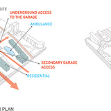 Diagram, sustainability (Image: Maden&Co)
