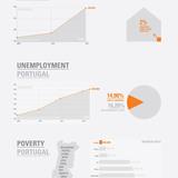 Socio-economic data for Portugal (Image: ateliermob)