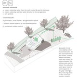 New Norris House -landscape water systems via Valerie