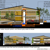 Acknowledgement Prize: Socially-integrated rural school, Sukoharjo, Indonesia by Dian Susilo, deesignhandmade, Indonesia: Sections.