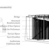 Development: Figures and Senses. Concept diagram. Image courtesy of Sunggi Park and Hyemin Jang.