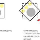 Diagram, concept (Image: Maden&Co)