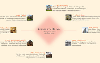 University Design: Part II