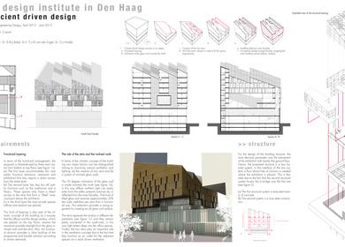 Research & Design Institute in Den Haag
