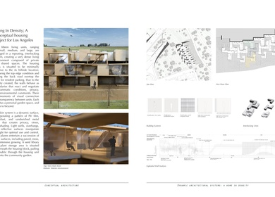 Architectural Design: Living in Density