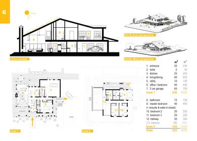 single family housing study