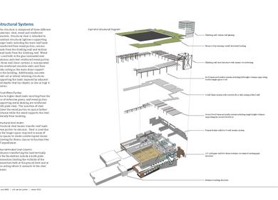 Rec Centre Renovation: Burnaby