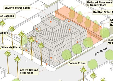 Santa Monica Multi-Family and Mixed-Use Land Use Designation Design Guidelines