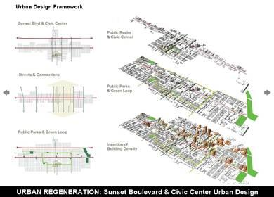 Sunset Boulevard & Civic Center Urban Design Plan & Guideline