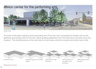 Allston Center For The Performing Arts
