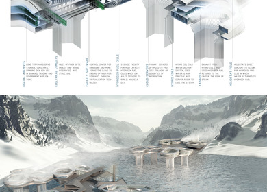 Evolo- net zero data center- housing the cloud