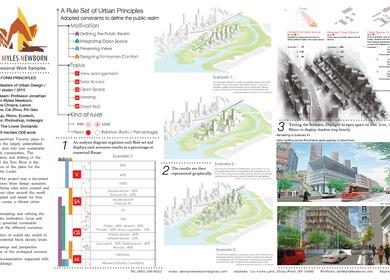 Urban Form Principles