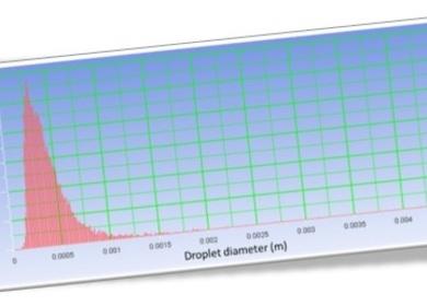 CFD Simulation of Liquid Droplet Distribution