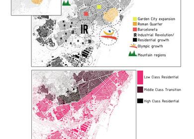Barcelona Demographics