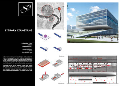 LIBRARY XIANGYANG