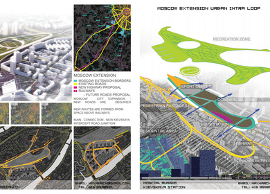 Moscow Extention Urban Intra Loop