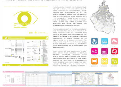 Atlas of Public Spaces