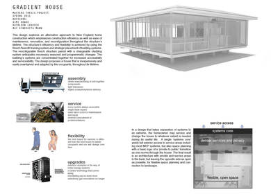 M.Arch Thesis: Gradient House