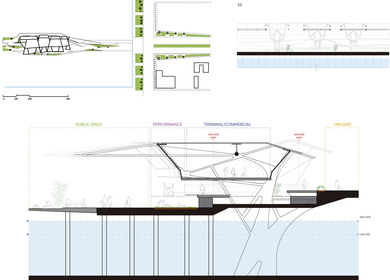 Broadway Pier Project