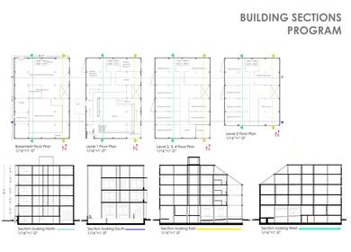 Thesis-- Building Sections/Blocking