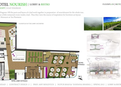 Hotel Nourish- Lobby, Bistro, Guestrooms (1st Runner up A'Design Interior Spaces and Exhibition Design Award)