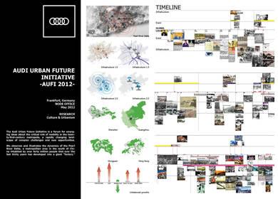 AUDI URBAN FUTURE INITIATIVE -AUFI 2010-